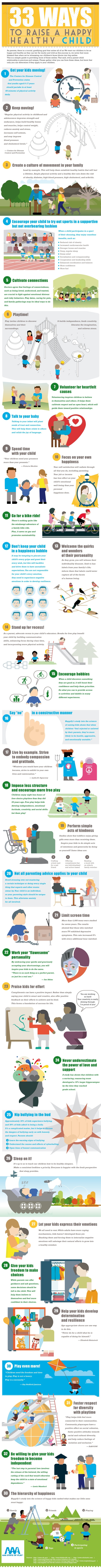 33 Tips for Raising Happy Kids - shared by AAA State of Play
